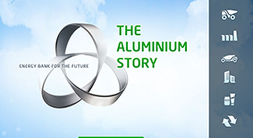 Aluminium: Part of a sustainable future