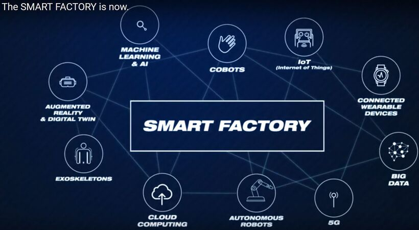 Comau launches a new video-infographic on smart factory latest trends